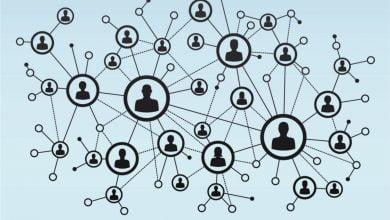 تصویر ارتباط سازمانی